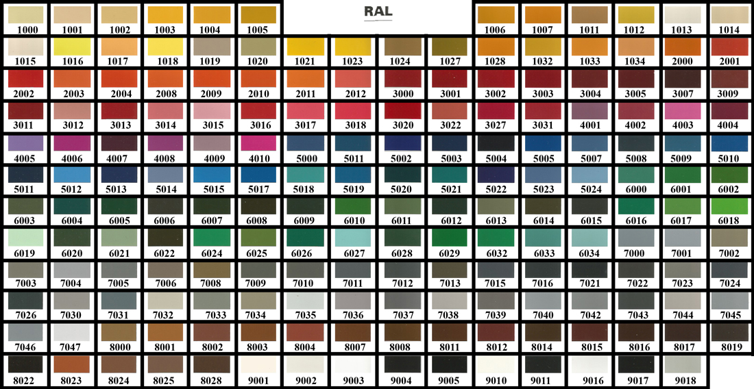 Ral paint color