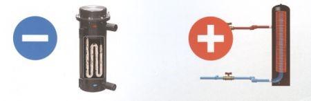 Индукционен и електроден котел