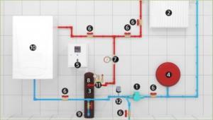 Отоплителна система индукционни котли 2